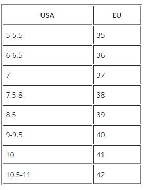 Birks Size Chart - Womens